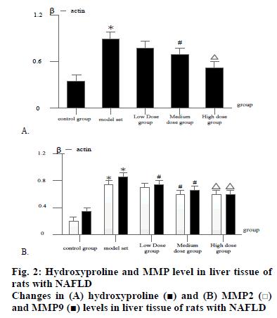 IJPS-Hydroxyproline