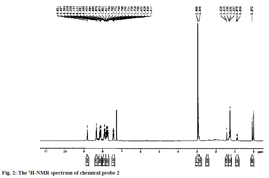 IJPS-NMR-spectrum