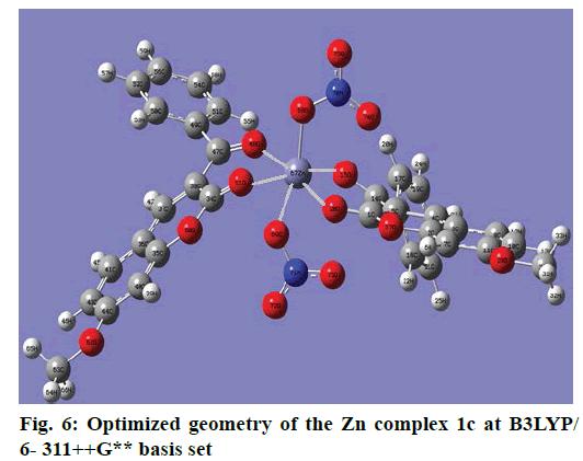 IJPS-Optimized-geometry