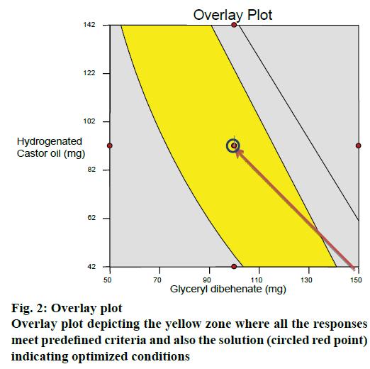IJPS-Overlay-plot