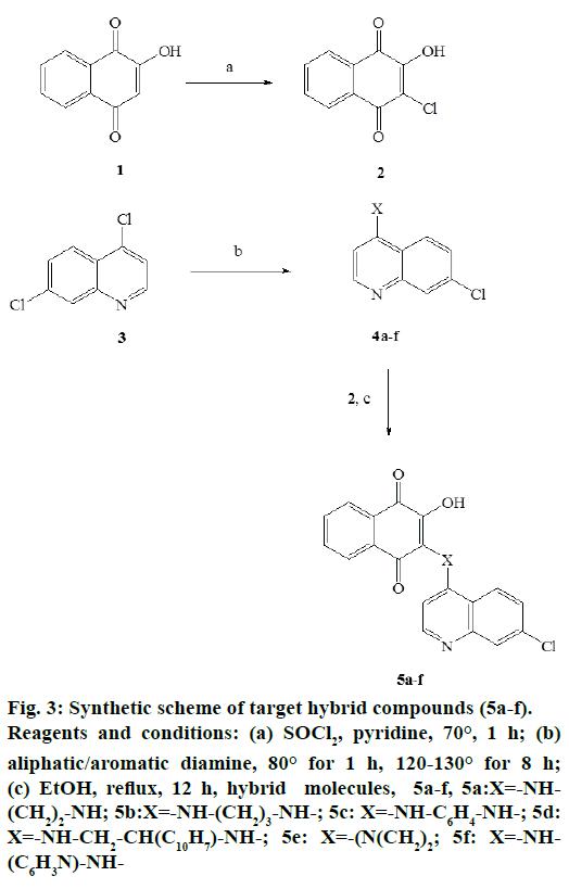 IJPS-Reagents-conditions