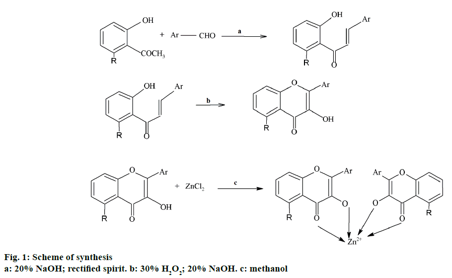 IJPS-Scheme-synthesis