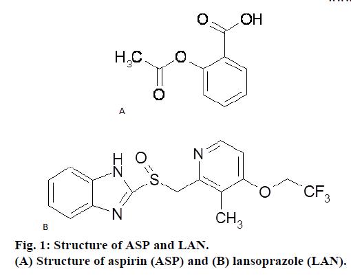 IJPS-Structure-aspirin