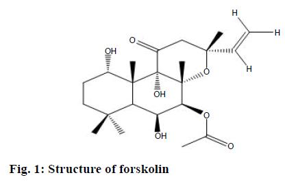 IJPS-Structure-forskolin
