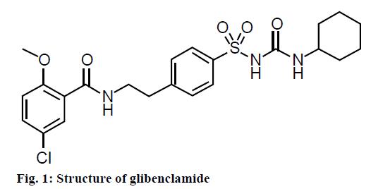 IJPS-Structure-glibenclamide