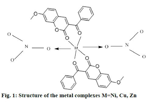 IJPS-Structure-metal-complexes