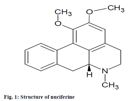 IJPS-Structure-nuciferine
