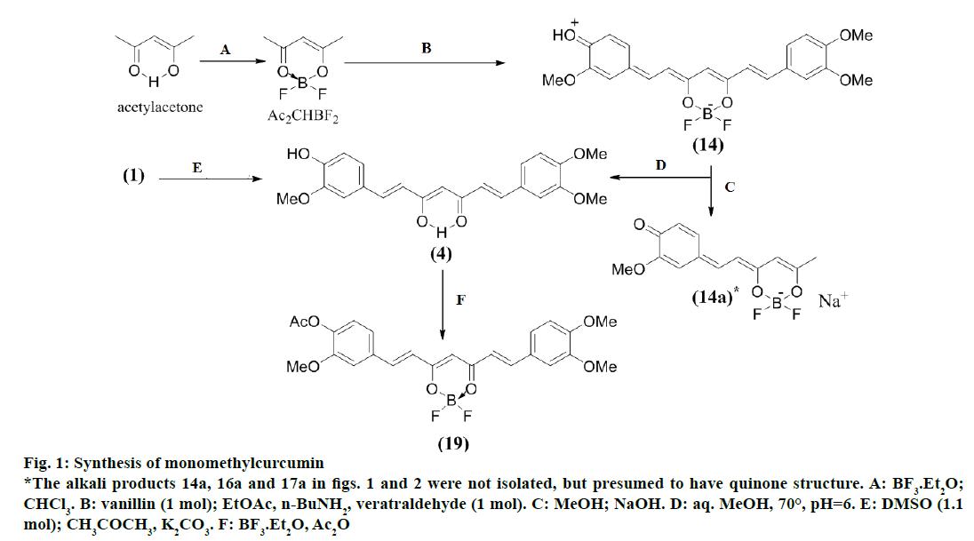 IJPS-Synthesis-monomethylcurcumin
