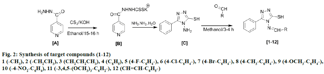 IJPS-Synthesis-target-compounds