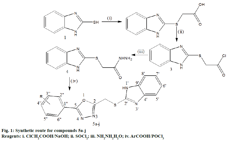 IJPS-Synthetic-route
