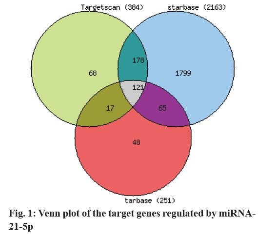 IJPS-Venn-plot