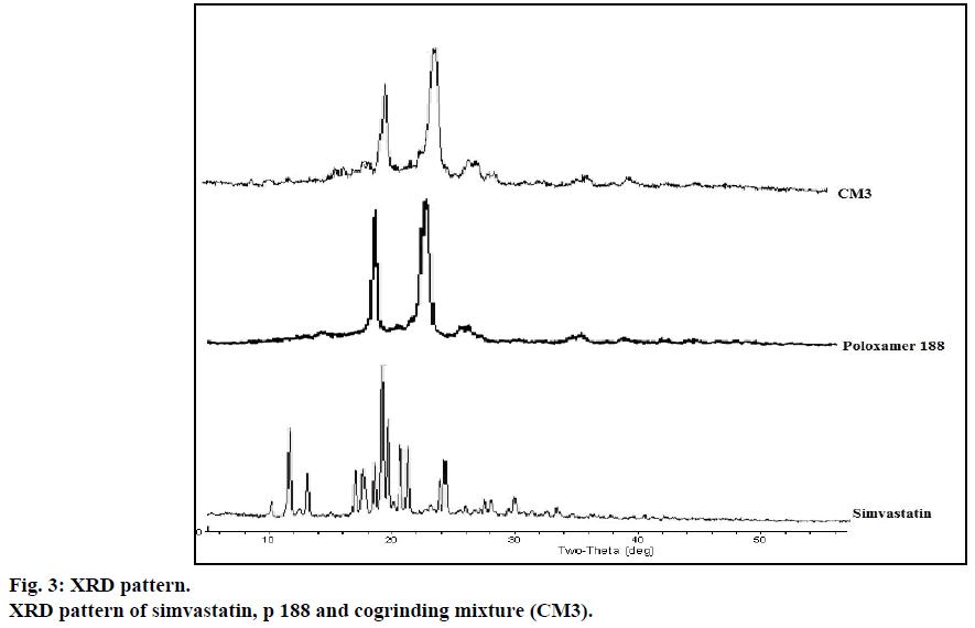 IJPS-XRD-pattern