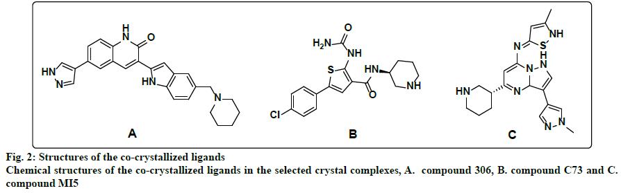 IJPS-crystallized-ligands