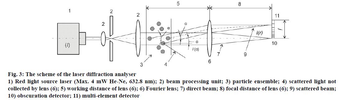 IJPS-diffraction-analyser