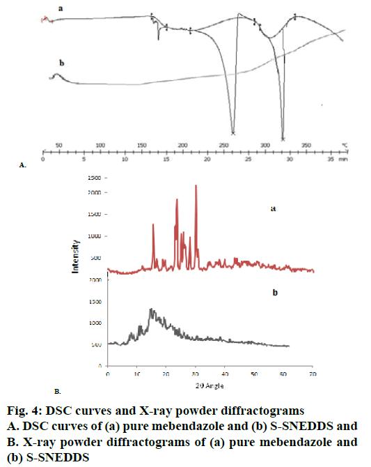 IJPS-diffractograms