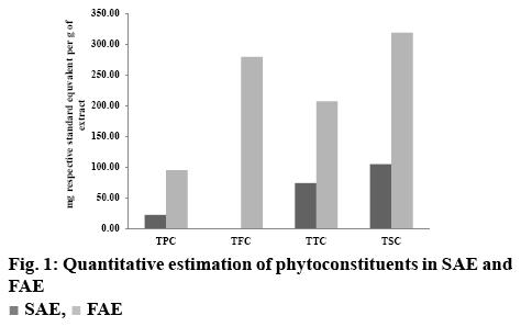 IJPS-estimation