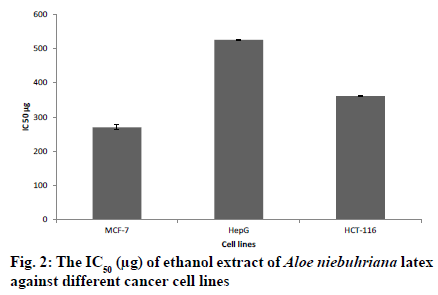 IJPS-ethanol