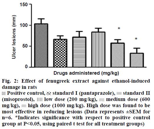 IJPS-ethanol-induced