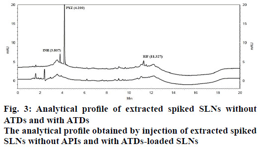 IJPS-extracted-spiked