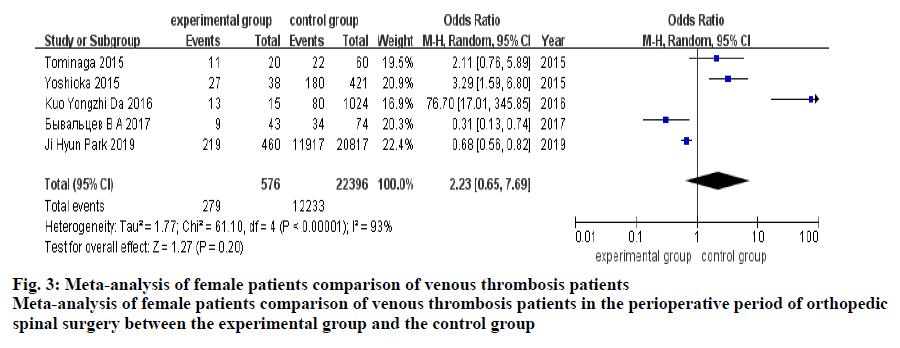 IJPS-female-patients