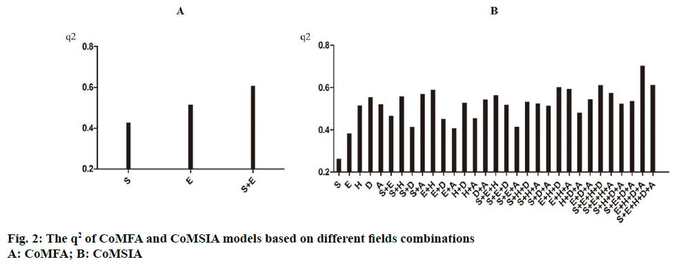 IJPS-fields-combinations