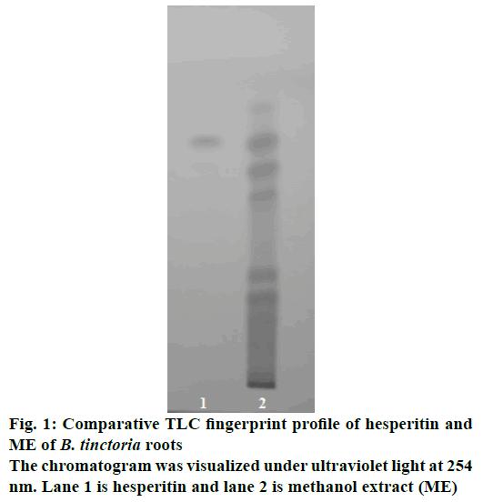 IJPS-fingerprint-profile