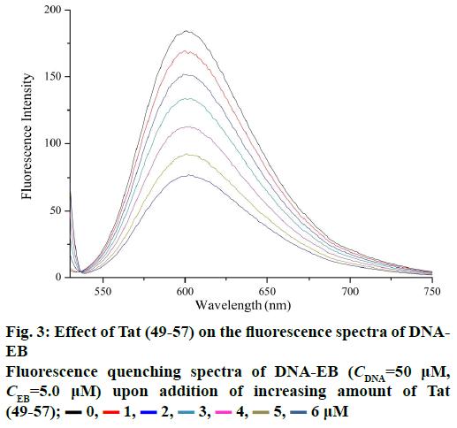 IJPS-fluorescence-spectra