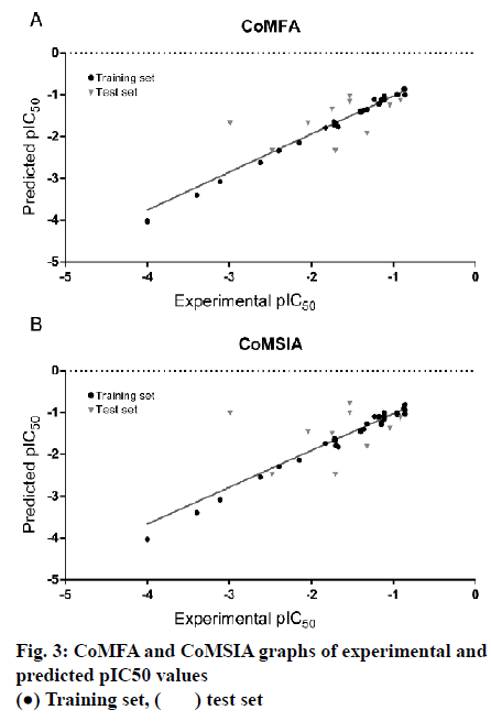 IJPS-graphs-experimental
