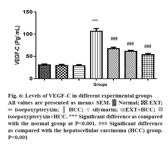 IJPS-hepatocellular-carcinoma