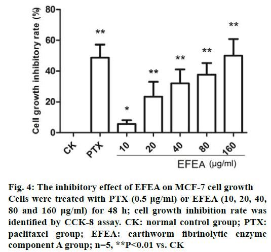 IJPS-inhibitory-effect-EFEA