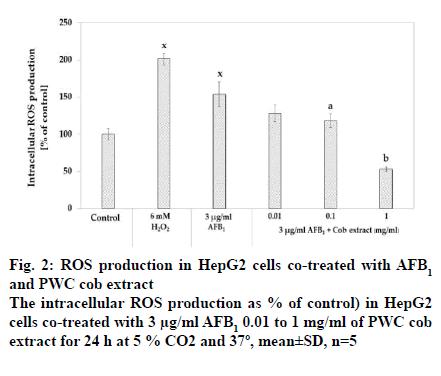 IJPS-intracellular