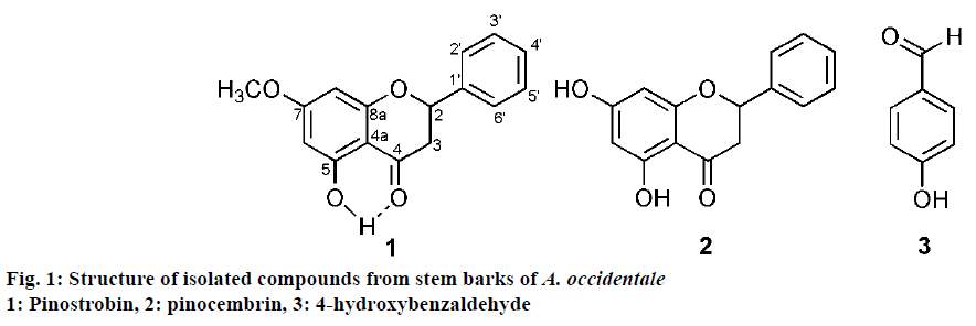 IJPS-isolated-compounds