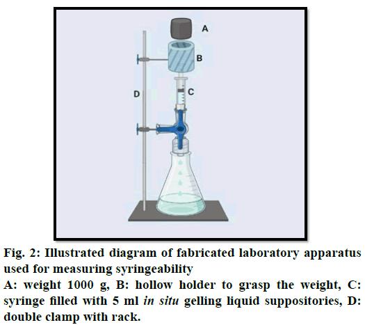 IJPS-laboratory
