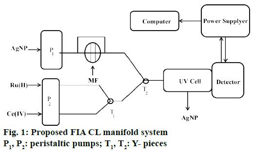 IJPS-manifold-system