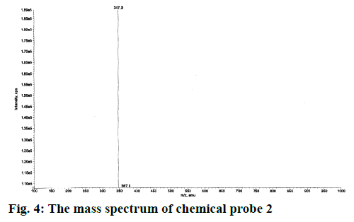 IJPS-mass-spectrum