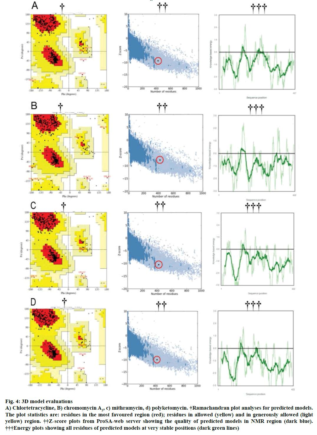 IJPS-model-evaluations
