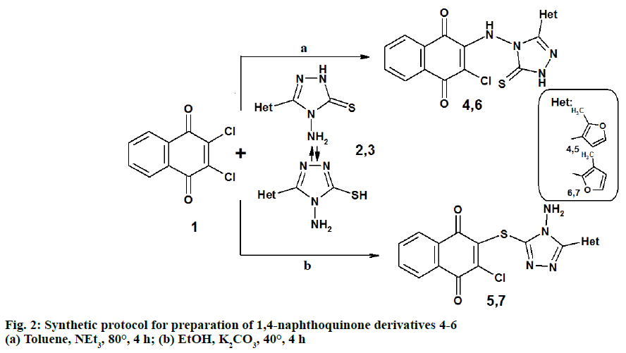 IJPS-naphthoquinone