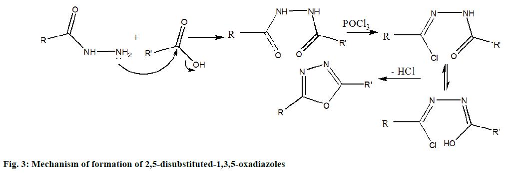 IJPS-oxadiazoles