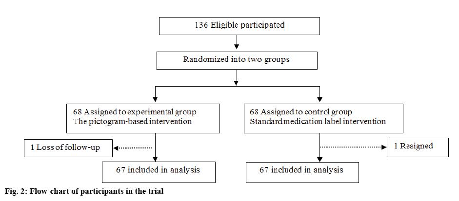 IJPS-participants