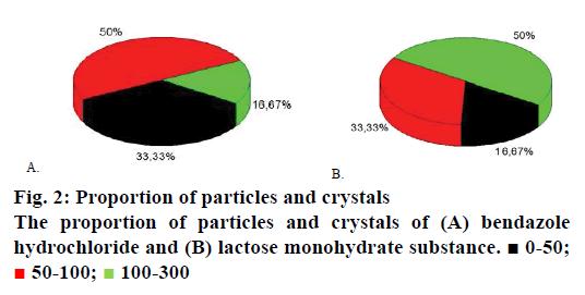 IJPS-particles-crystals