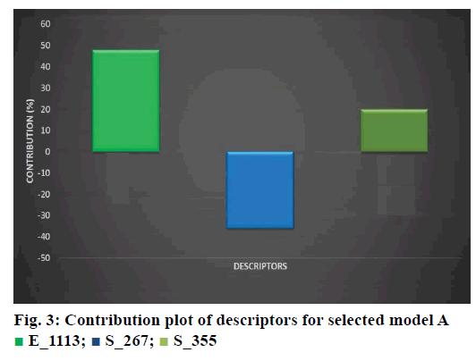 IJPS-plot-descriptors