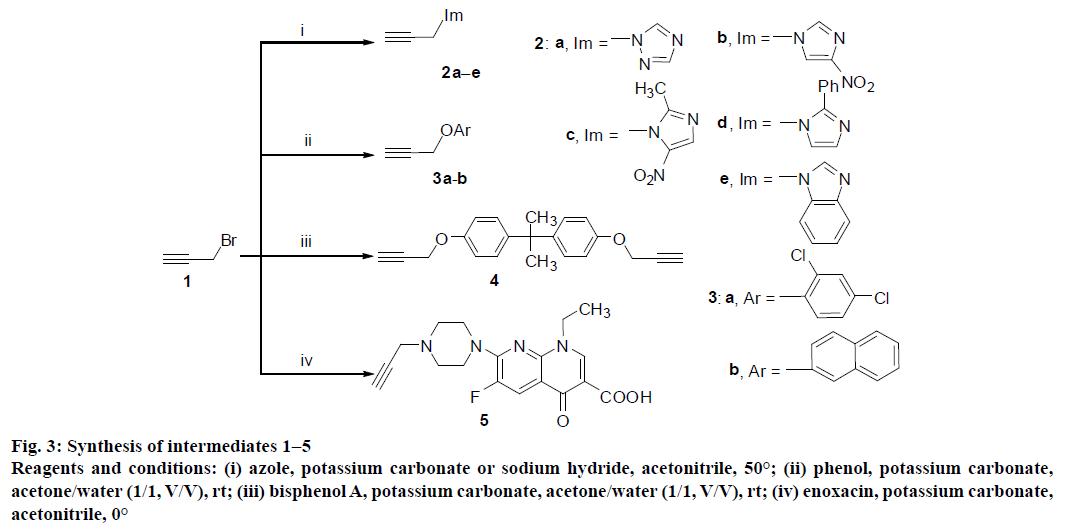 IJPS-potassium-carbonate