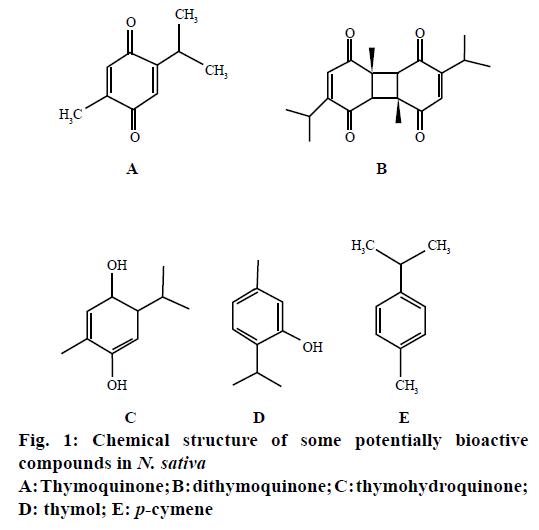 IJPS-potentially-bioactive