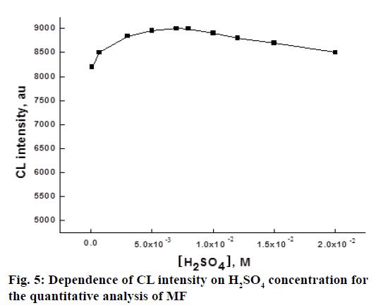 IJPS-quantitative-analysis