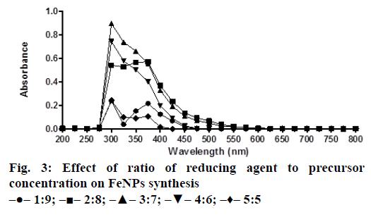 IJPS-reducing-agent