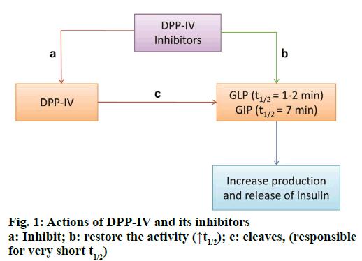 IJPS-restore-activity