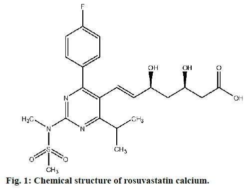 IJPS-rosuvastatin