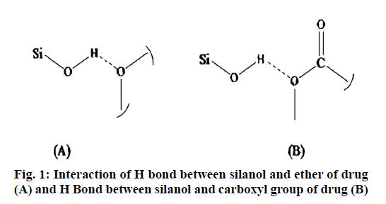 IJPS-silanol