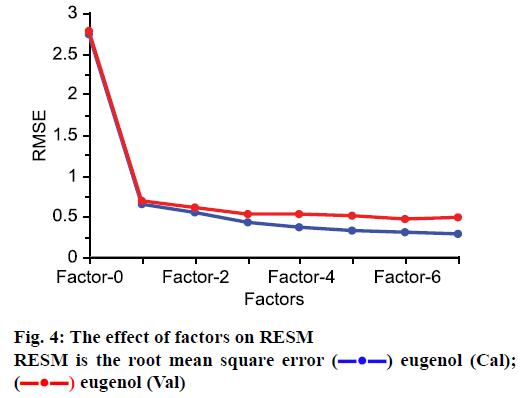 IJPS-square-error