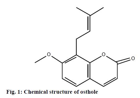 IJPS-structure-osthole